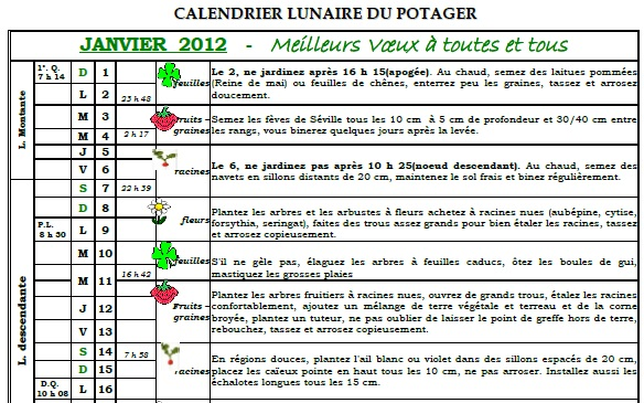 Jardiner selon la Lune 120124093204385009343831