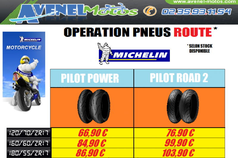 michelin route