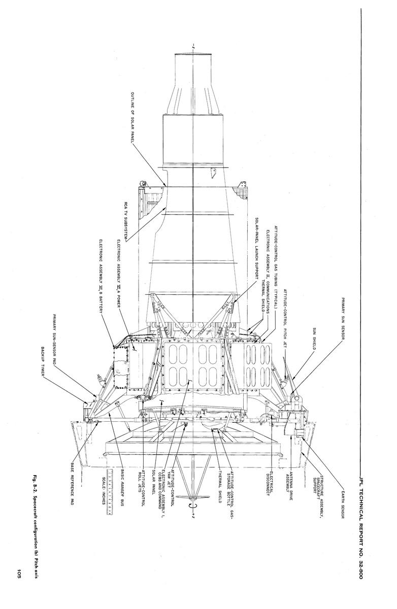 Crash-test planétaire : la sonde lunaire Ranger 8 au 1/24e 17072604401323134915172040