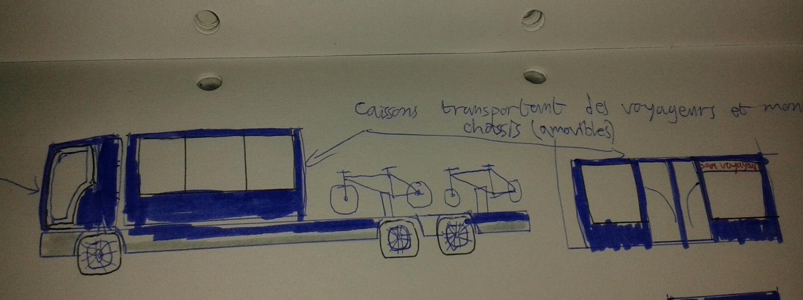 L'autobus du futur 17082207371522652015234413