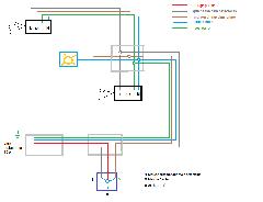 détecteurs - Détecteurs avec inter 3 positions