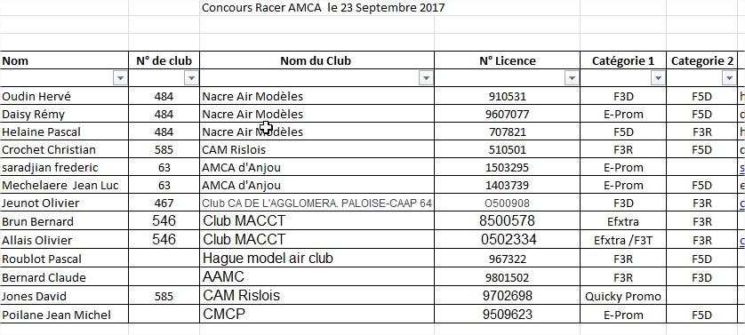 2eme Racer CUP D'ANJOU 1709110742005426315265190