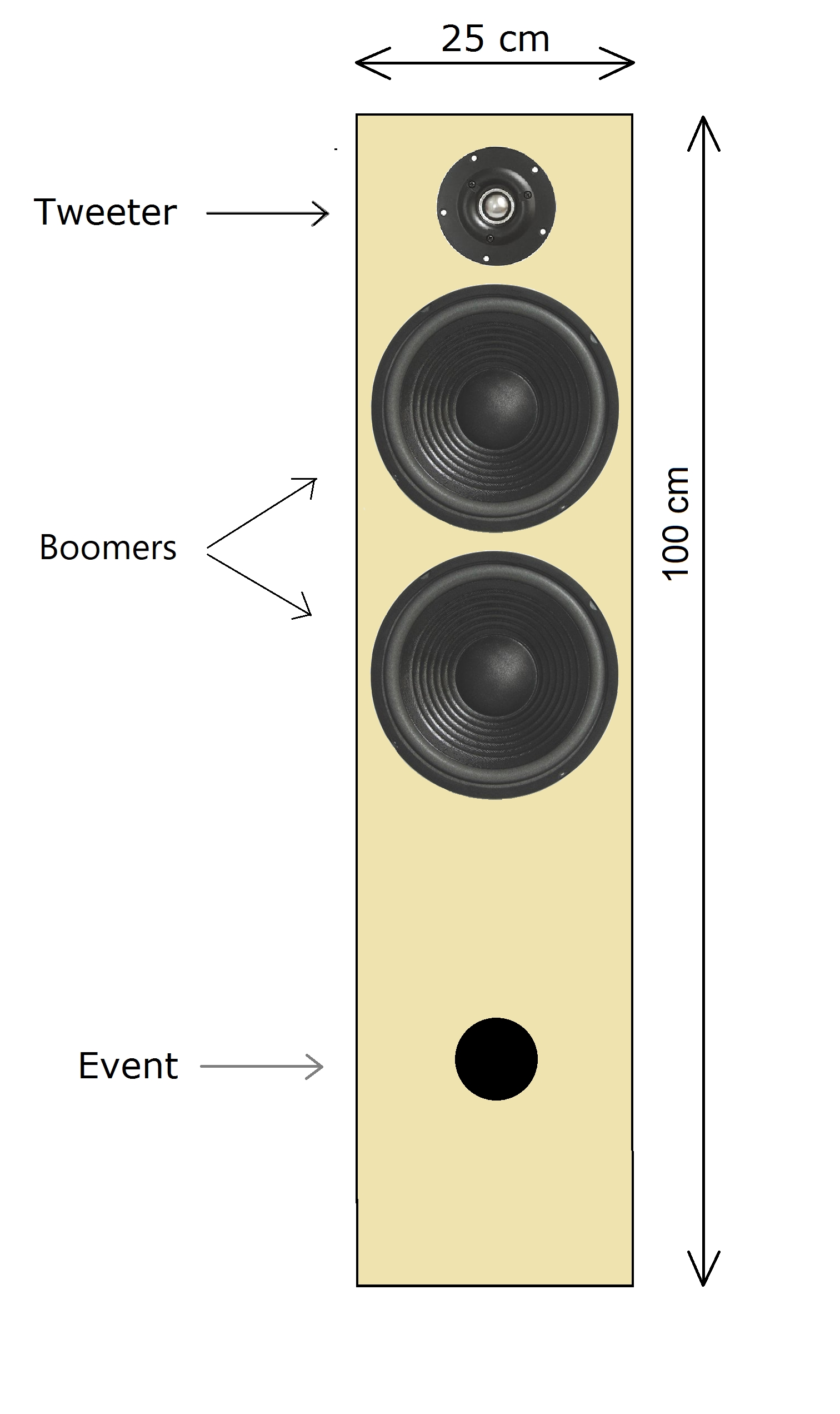 Enceinte double boomer 20 cm JPEG simple