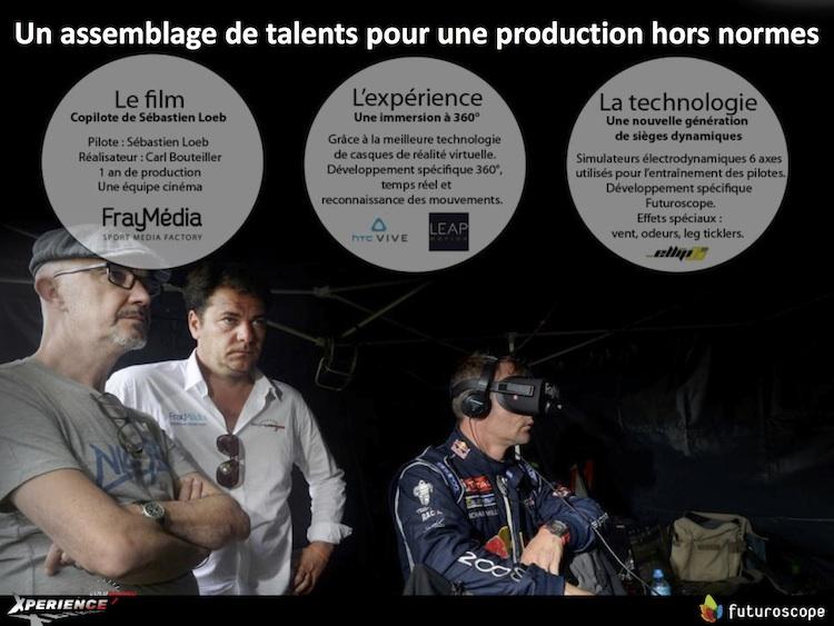 Sébastien Loeb Racing Xperience (pavillon 360°) · avril 2018 - Page 6 17112209135912674415382096