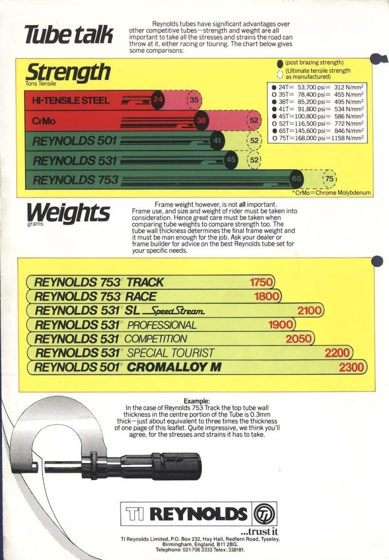 Peugeot Galibier 1992 en Reynolds 531 17122702350622172415426346