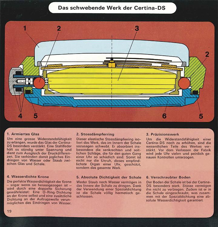 Certina DS 1959 18013006160723124315521969