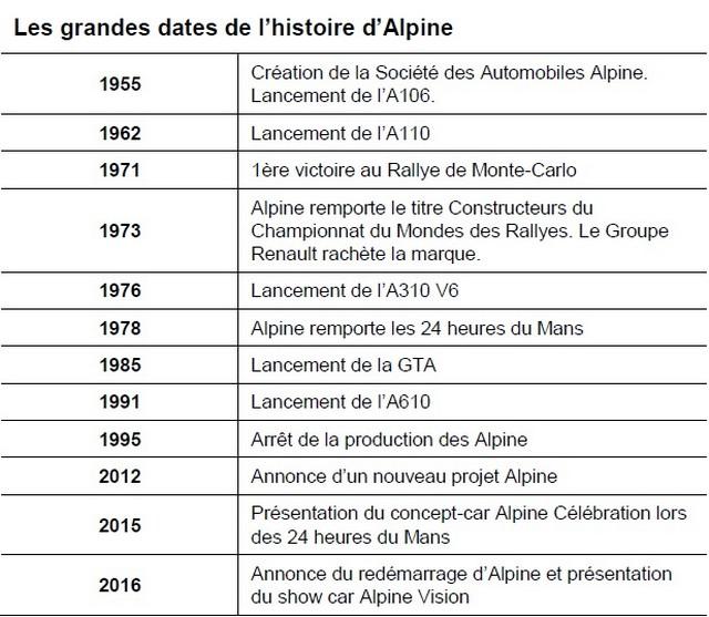 Alpine A110 Première Édition à l'essai à Aix en Provence  180130085538788615522385