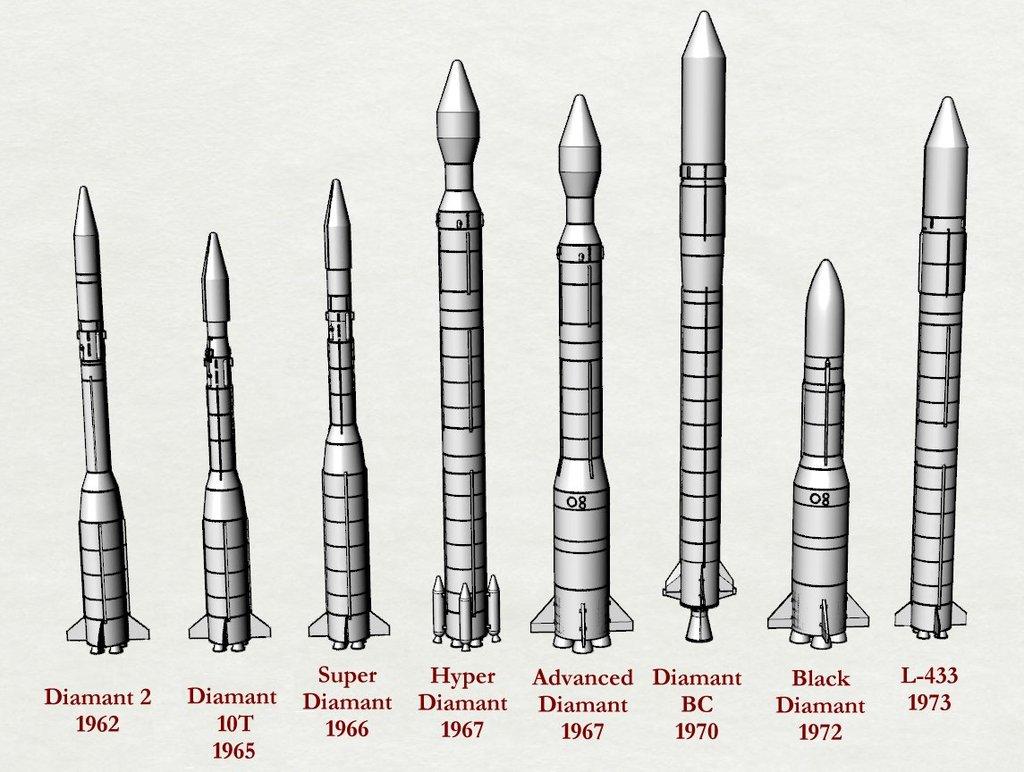 Des lanceurs spatiaux français pour s'envoyer en l'air au 144e 18013108254823134915525309