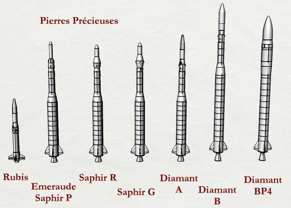 Des lanceurs spatiaux français pour s'envoyer en l'air au 144e 18021712240923134915563048